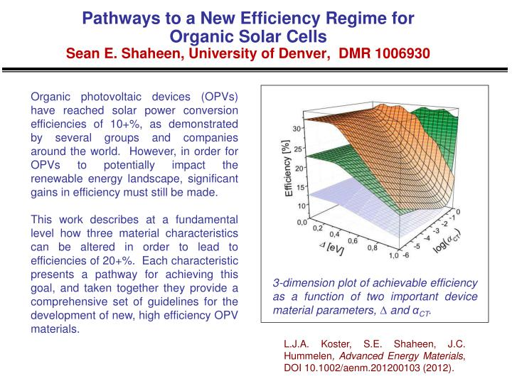 Pathways to a New Efficiency Regime for