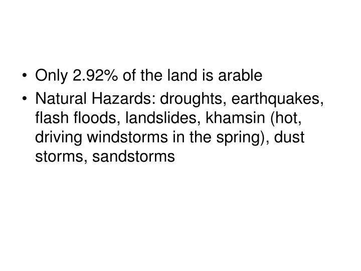 Only 2.92% of the land is arable