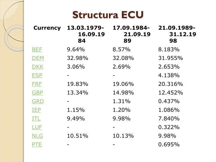 Structura ECU