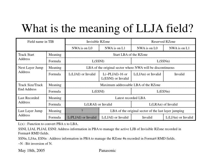What is the meaning of LLJA field?