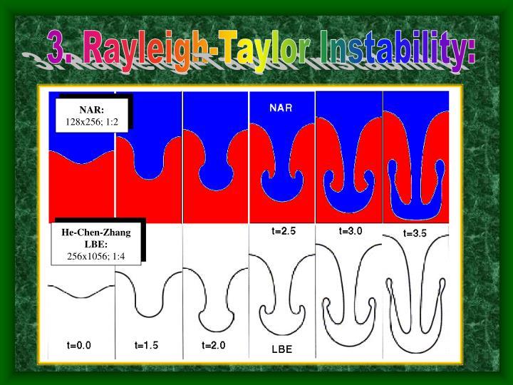 3. Rayleigh-Taylor Instability: