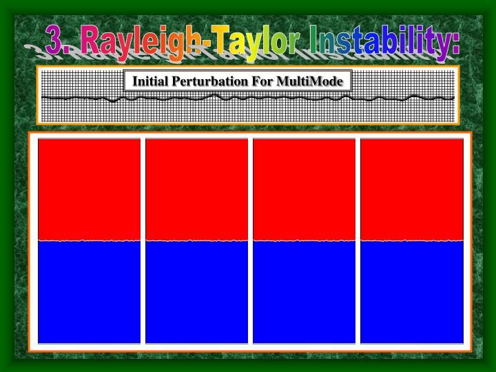 Initial Perturbation For MultiMode
