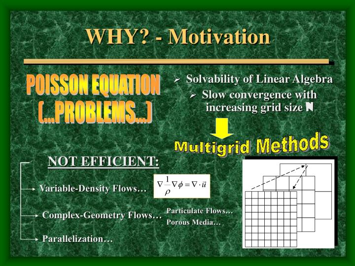 Solvability of Linear Algebra