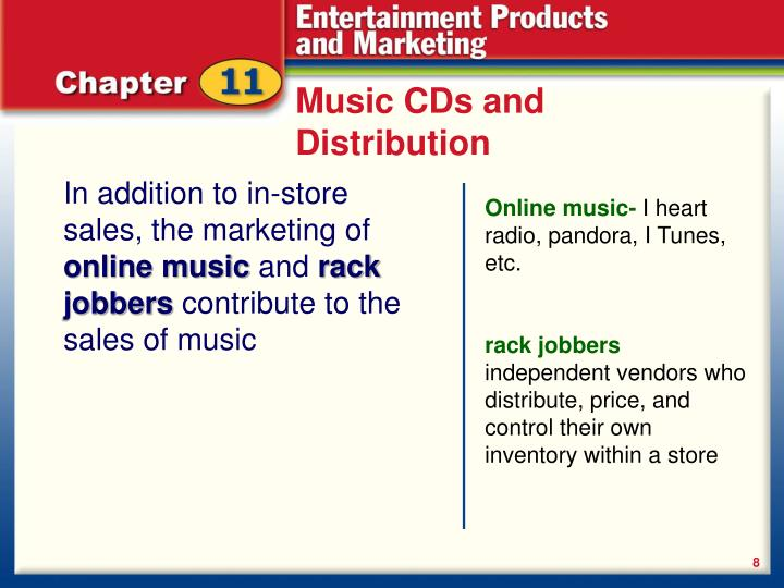 Music CDs and Distribution