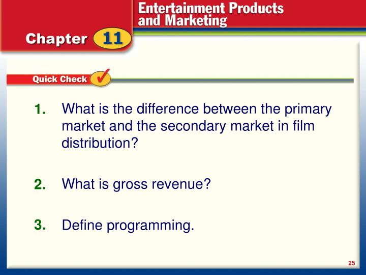 What is the difference between the primary market and the secondary market in film distribution?