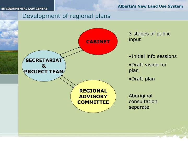 Alberta's New Land Use System
