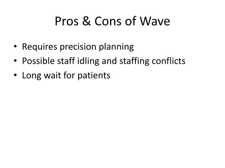Pros & Cons of Wave