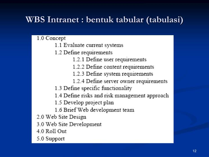 WBS Intranet : bentuk tabular (tabulasi)