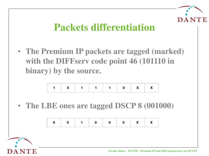 Packets differentiation