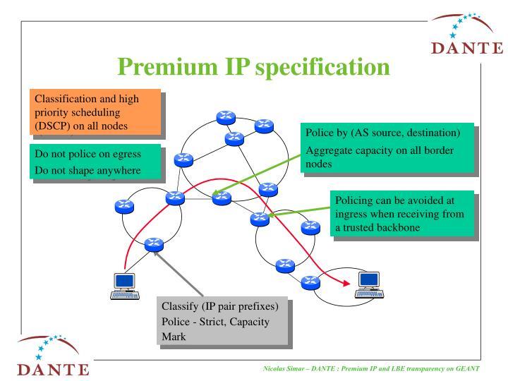 Premium IP specification