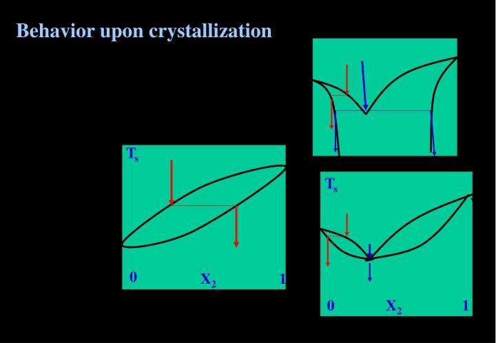 Behavior upon crystallization