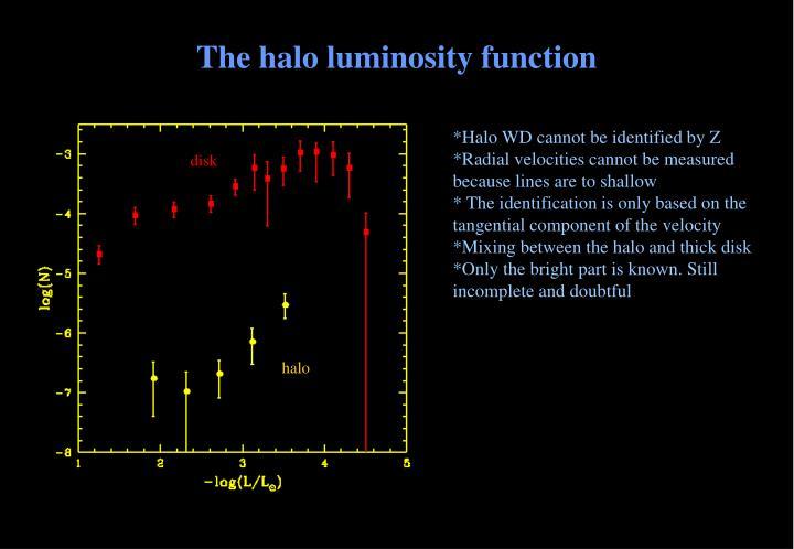 The halo luminosity function