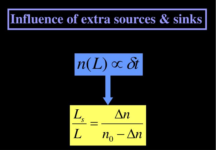 Influence of extra sources & sinks