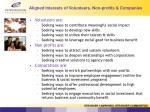 aligned interests of volunteers non profits companies