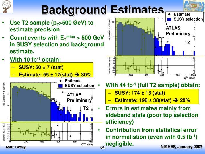 Background Estimates