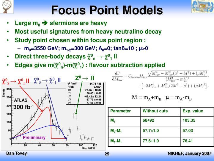 Focus Point Models