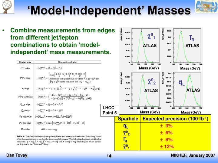 'Model-Independent' Masses