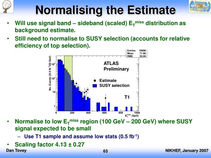 Normalising the Estimate