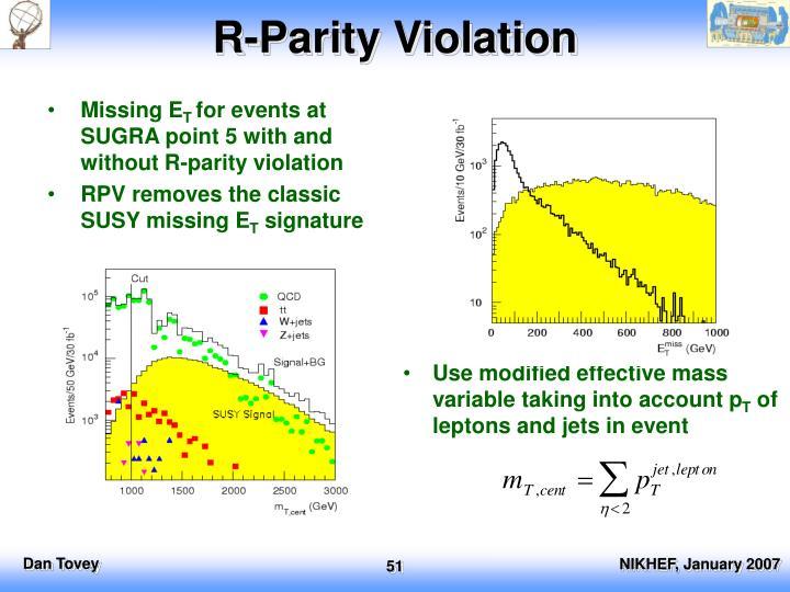 R-Parity Violation