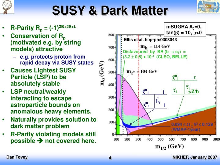 SUSY & Dark Matter