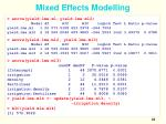 mixed effects modelling10