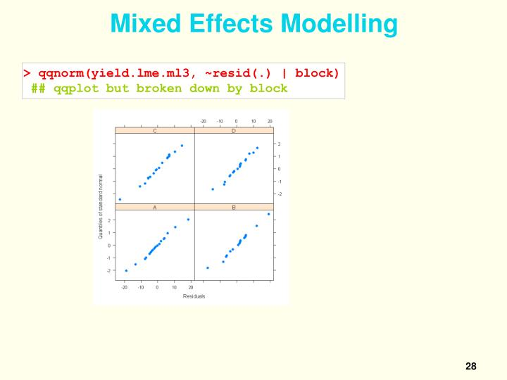 Mixed Effects Modelling
