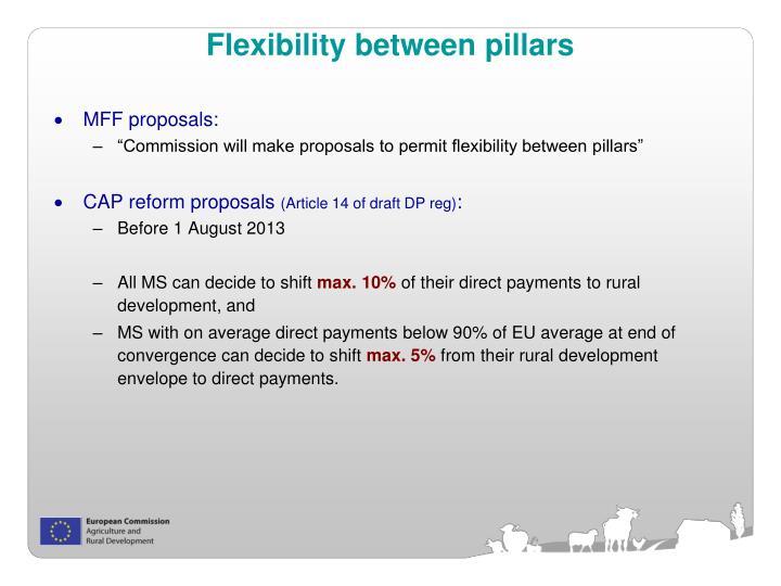 Flexibility between pillars