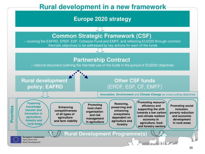 Rural development in a new framework