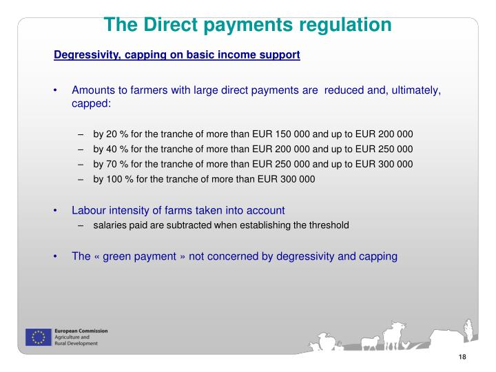 The Direct payments regulation
