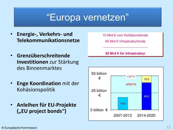 """""""Europa vernetzen"""""""