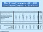 mehrj hriger finanzrahmen 2014 2020 vorschlag der europ ischen kommission