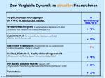 zum vergleich dynamik im aktuellen finanzrahmen