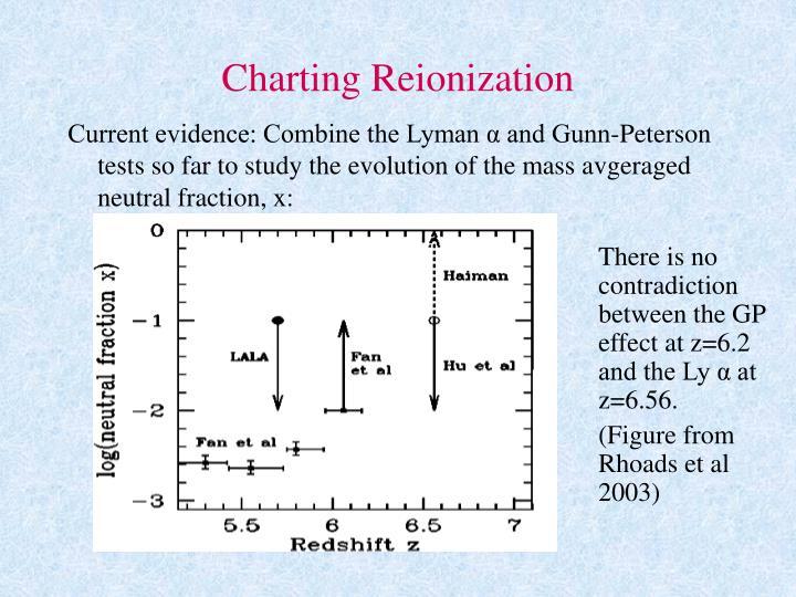 Charting Reionization