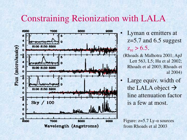 Constraining Reionization with LALA