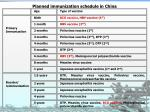 planned immunization schedule in china