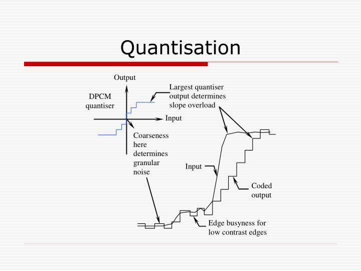 Quantisation