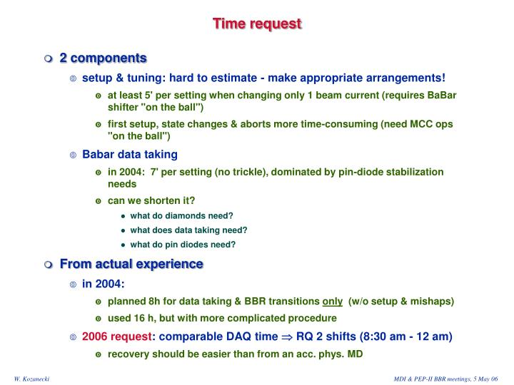 Time request