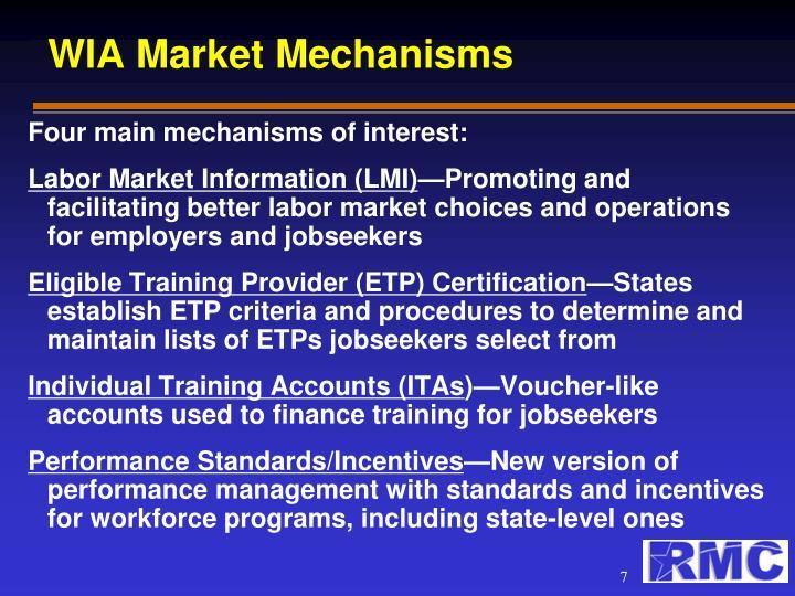 WIA Market Mechanisms