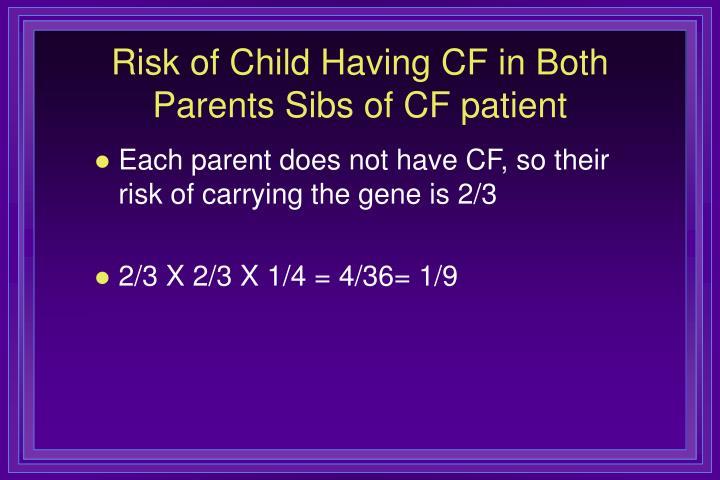 Risk of Child Having CF in Both Parents Sibs of CF patient
