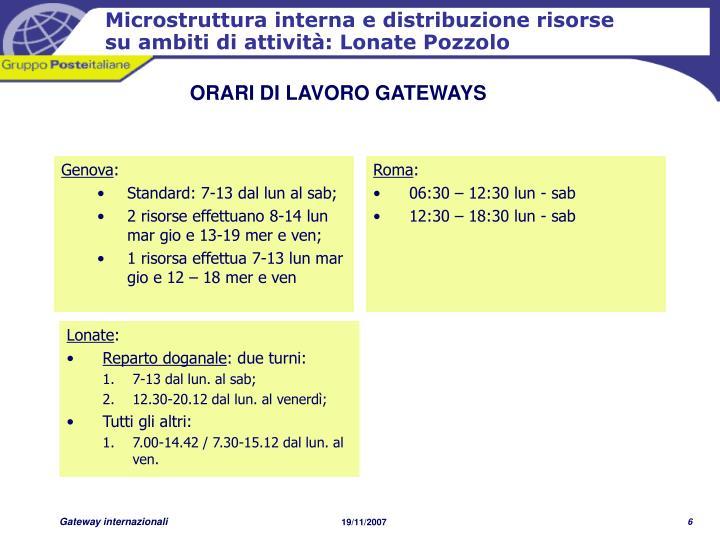 Microstruttura interna e distribuzione risorse su ambiti di attività: Lonate Pozzolo