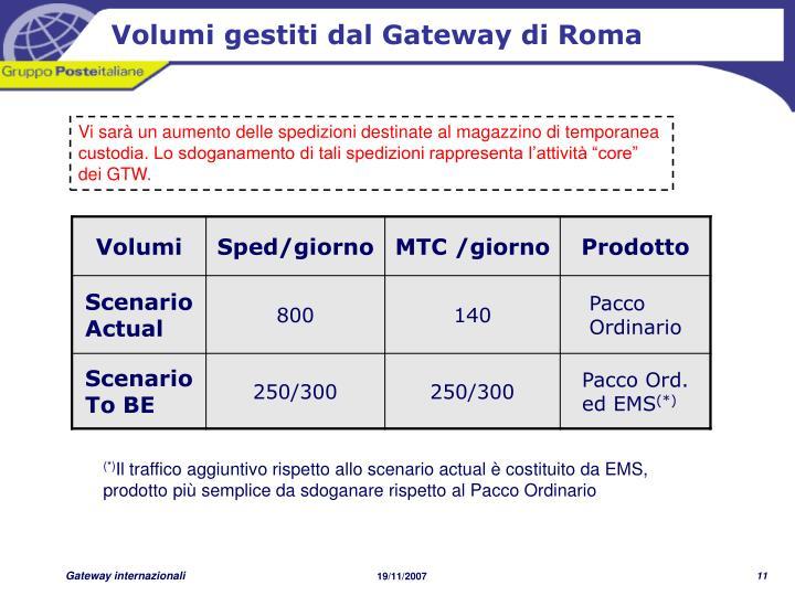 Volumi gestiti dal Gateway di Roma
