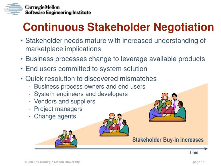 Continuous Stakeholder Negotiation
