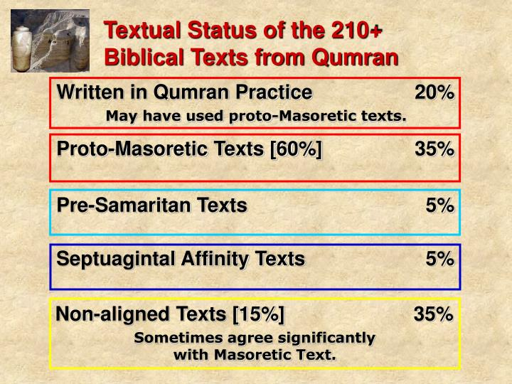 Textual Status of the 210+ Biblical Texts from Qumran