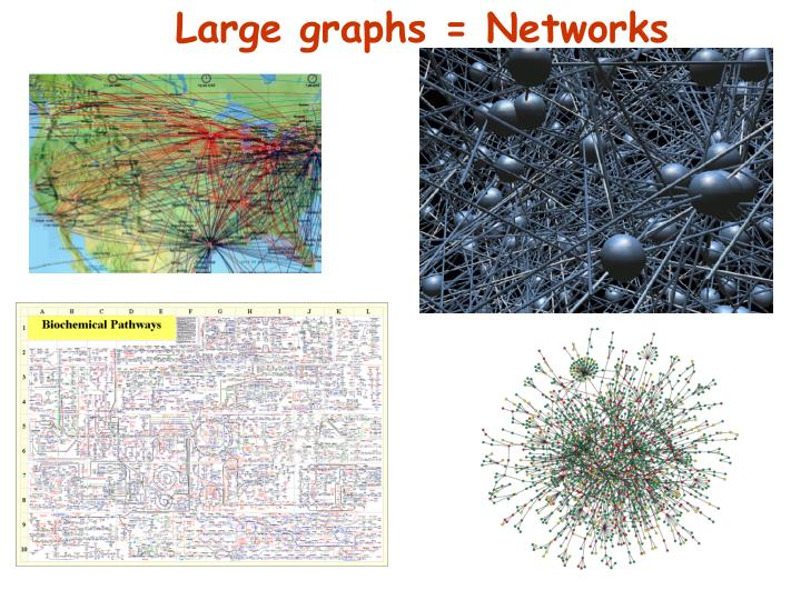 Large graphs = Networks