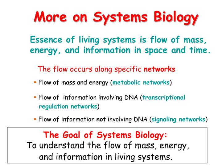 The Goal of Systems Biology: