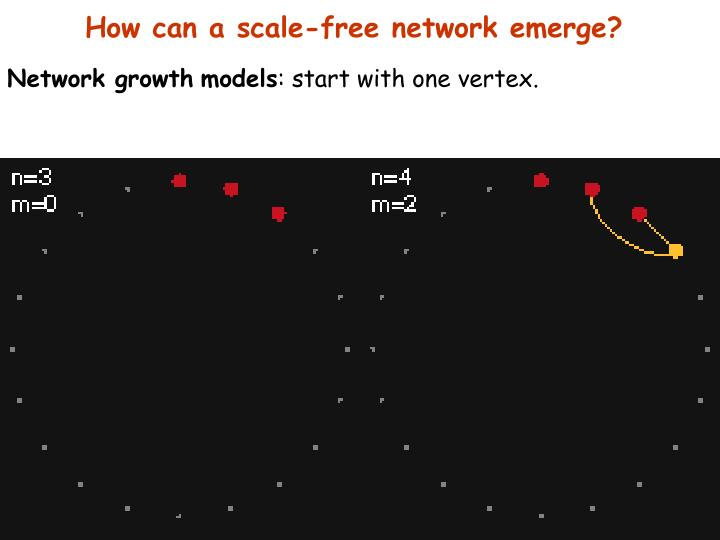 How can a scale-free network emerge?