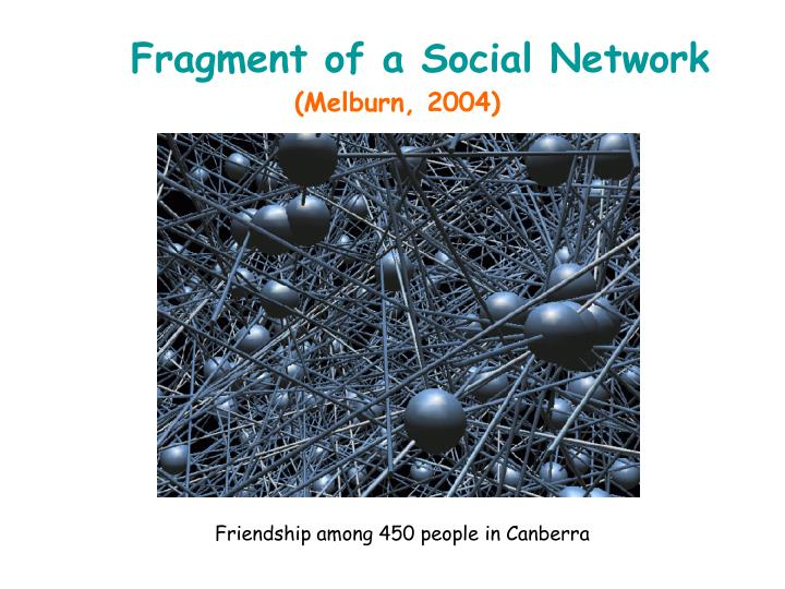 Fragment of a Social Network