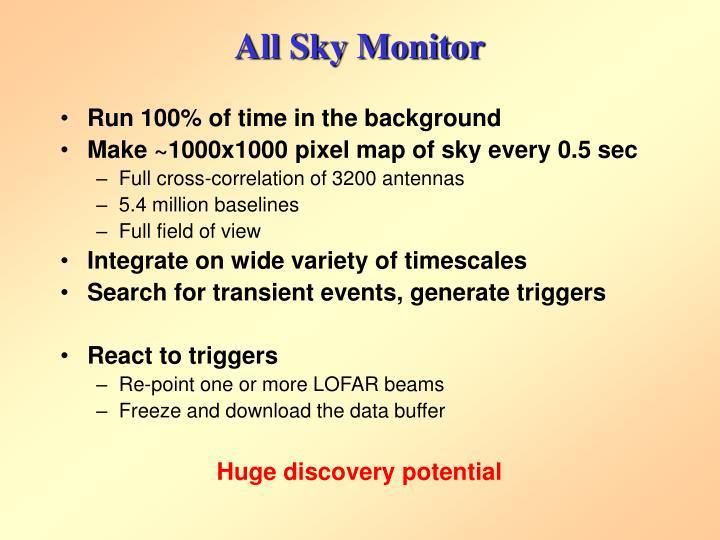 All Sky Monitor