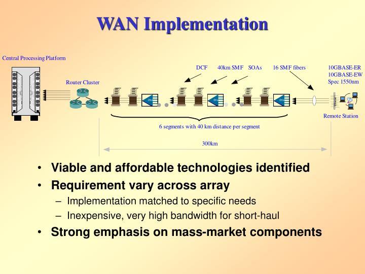 WAN Implementation