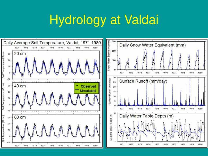 Hydrology at Valdai
